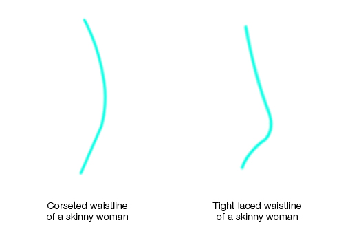 Comparison of a normal corset line with a tighlacing corset line. The tightlacing corset creates a much more pronounced curve.